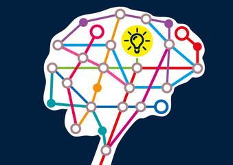 idée - cerveau - ampoule - créativité - réseau - connexions