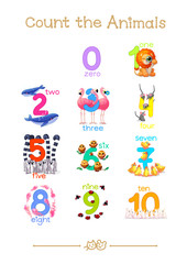 "Series of ""Count the Animals"" 0-10 (all numbers in one poster). Addition to series of English ABC ""Amusing Animals""."