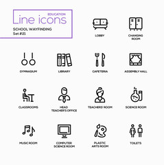 School Wayfinding - modern vector single line icons set