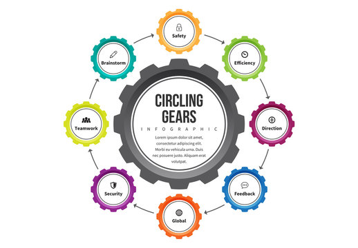 Gear Loop Infographic 2