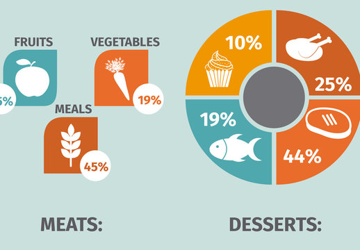 Mulitpurpose Food and Nutrition Infographic