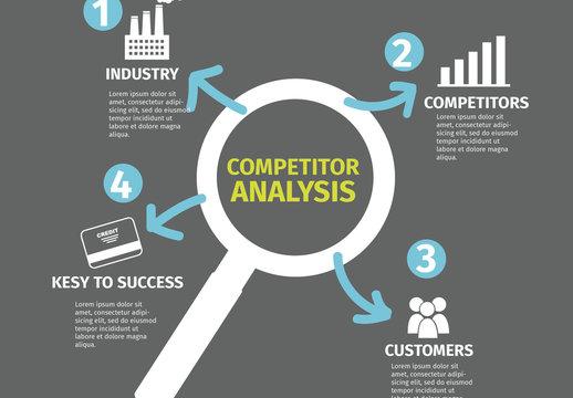 Multipurpose Business Analysis Infographic