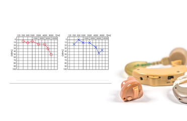 Hearing aids with audio gram