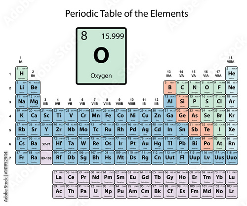 Oxygen Big On Periodic Table Of The Elements With Atomic Number