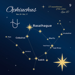 Ophiuchus. High detailed vector illustration. 13 constellations of the zodiac with titles and proper names for stars. Brand-new astrological dates and signs. Vintage style