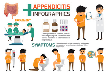 Appendicitis infographics element. Character of symptoms appendicitis: constipation, fever, vomiting, flatulence, burping, pain, heartburn, dizziness, muscle tension. vector illustration.