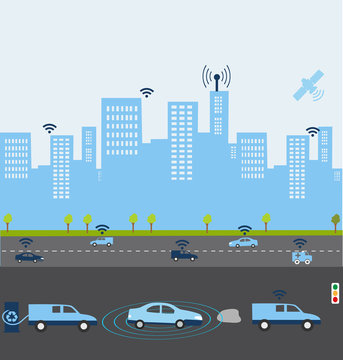 Smart Car systems