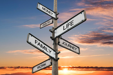 Life balance choices signpost, with sunrise sky backgrounds Wall mural