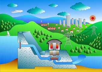 Hydroelectric dam diagram vector