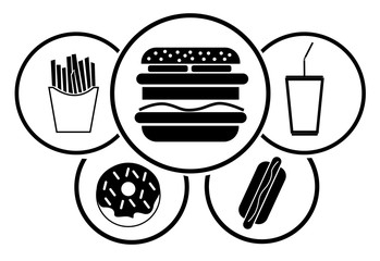A group of simple fast food icons in a circle. Isolated on white. Advertising food court