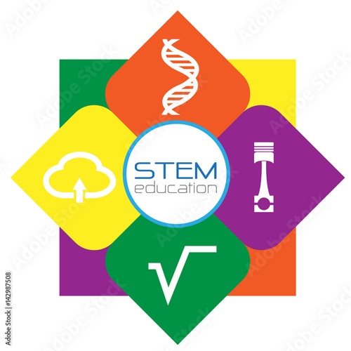 East Orange Stem Academy Homepage: What Is Stem At School
