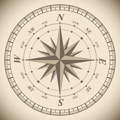 Vintage compass wind rose vector template.