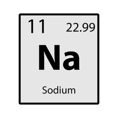 Sodium big on periodic table of the elements with atomic number see more urtaz Image collections