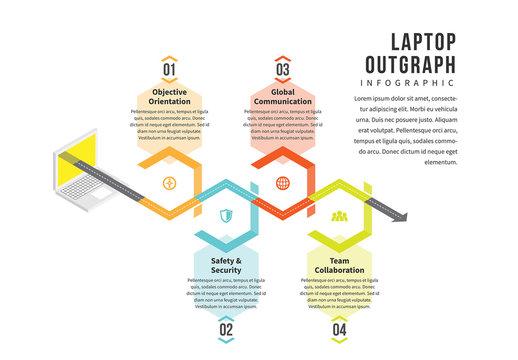 Laptop Timeline Infographic 1