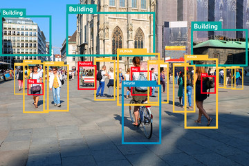 Machine Learning object detection and artificial intelligence concept. Application detect object in picture. (Blur human face)