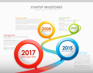 Infographic startup milestones timeline vector template.