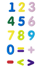 Numbers and mathematical signs