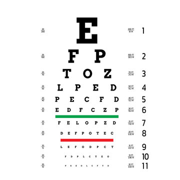 The testing Board for verification of the patient, vector image isolated on white background. Vision test board optometrist