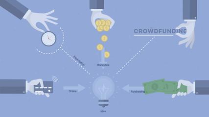 Crowdfunding process background.