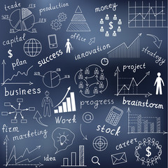 The concept of the business idea