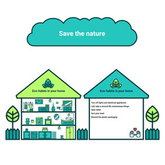 Vector infographics on the environmental habits in the home