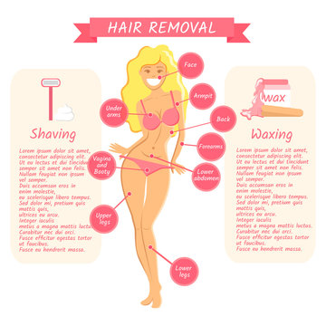 Hair removal, waxing infographic with cute girl, wax, shaving. Vector illustration with sexy blonde and depilation set.