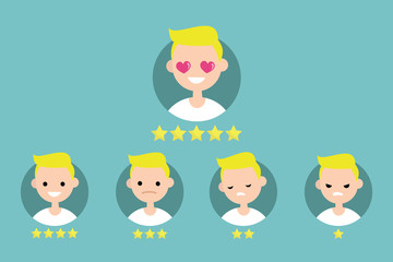 Star rating system. Set of emotional portraits / flat editable vector illustration, clip art