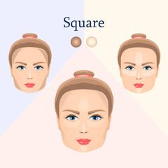 Correction for square face