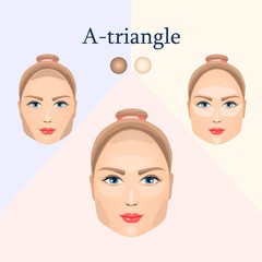 Correction for the A-triangular face