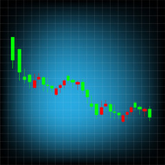 Stock market Candle stick chart, illustration vector of stock price chart