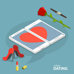 Rating dating agency