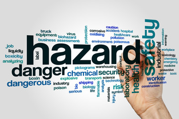 Hazard word cloud