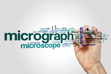 Micrograph word cloud