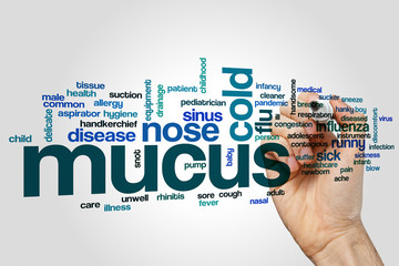 Mucus word cloud
