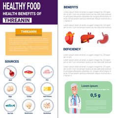 Healthy Food Infographics Products With Vitamins And Minerals Sources, Health Nutrition Lifestyle Concept Flat Vector Illustration