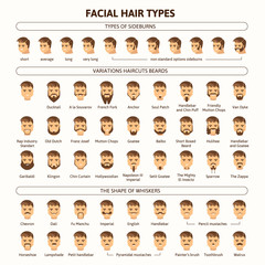 Facial hair types. Variations haircuts beards, types of sideburns, the shape of whiskers. Big set of flat icons. Vector illustration in modern style.