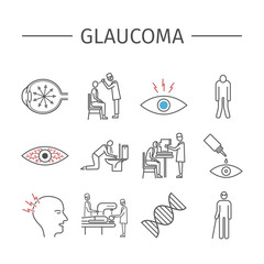 Glaucoma. Line icons set.