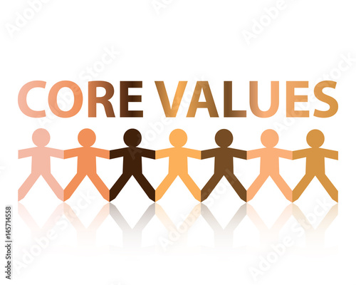 ethics and core values essay Values are rules morals are how we judge others ethics are professional standards.