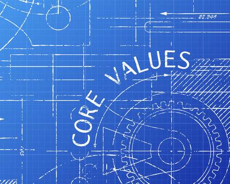 Core Values Blueprint Machine