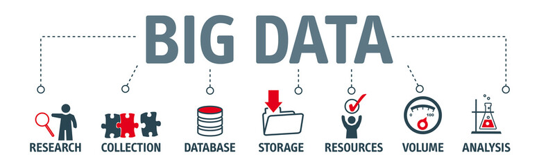 Banner big data concept