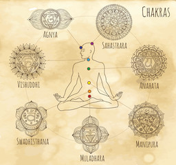 Mystic chart with hand drawn chakras and human silhouette. Hand drawn vector illustration