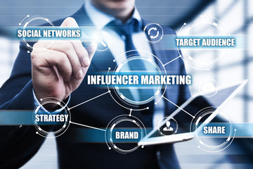 Influencer Marketing Plan Business Network Social Media Strategy Concept