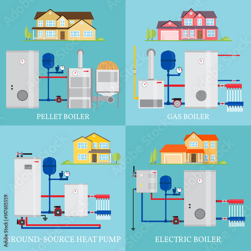 Types of heating systems stock image and royalty free for Type of heating systems