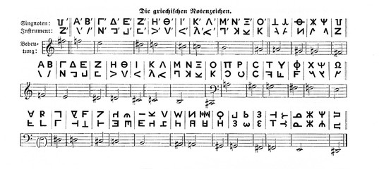 Ancient greek musical notation (from Meyers Lexikon, 1895, 7/973)