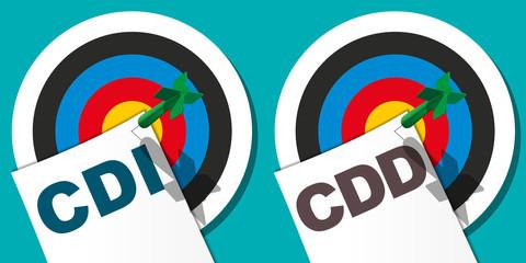cible - CDI - CDD - travail - contrat - embauche - contrat de travail
