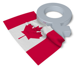 Feminismus Kanada