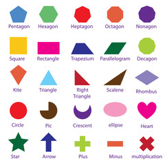 Vector shape sign design, Minus, Plus, Crescent, Star, Decagon, Octagon, Heptagon, Hexagon, Pentagon, Scalene, Triangle, Rhombus, Parallelogram, Trapezium Rectangle,Square, Oval, Circle, Kite, Arrow