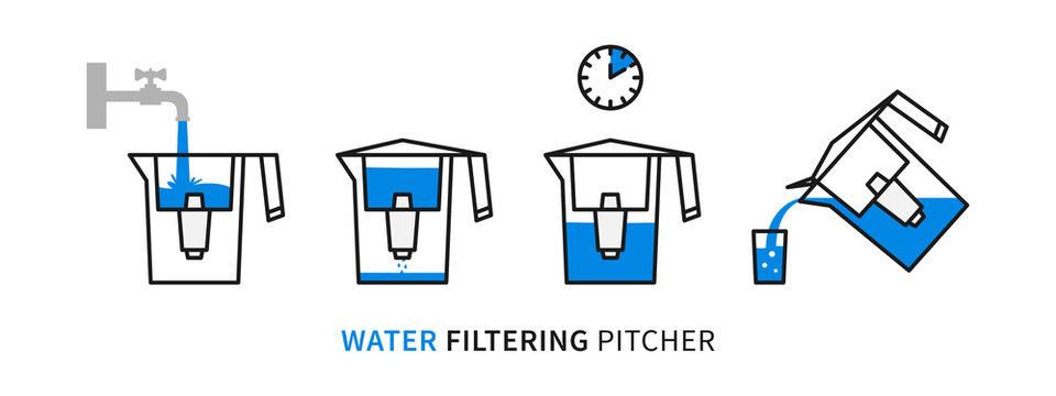Water filtering pitcher process vector illustration. Pitcher with changeable cartridge for water filtering graphic design.