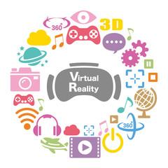 VR バーチャルリアリティ