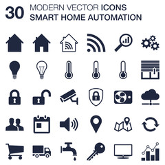 Set of 30 quality icons about smart home automation technology